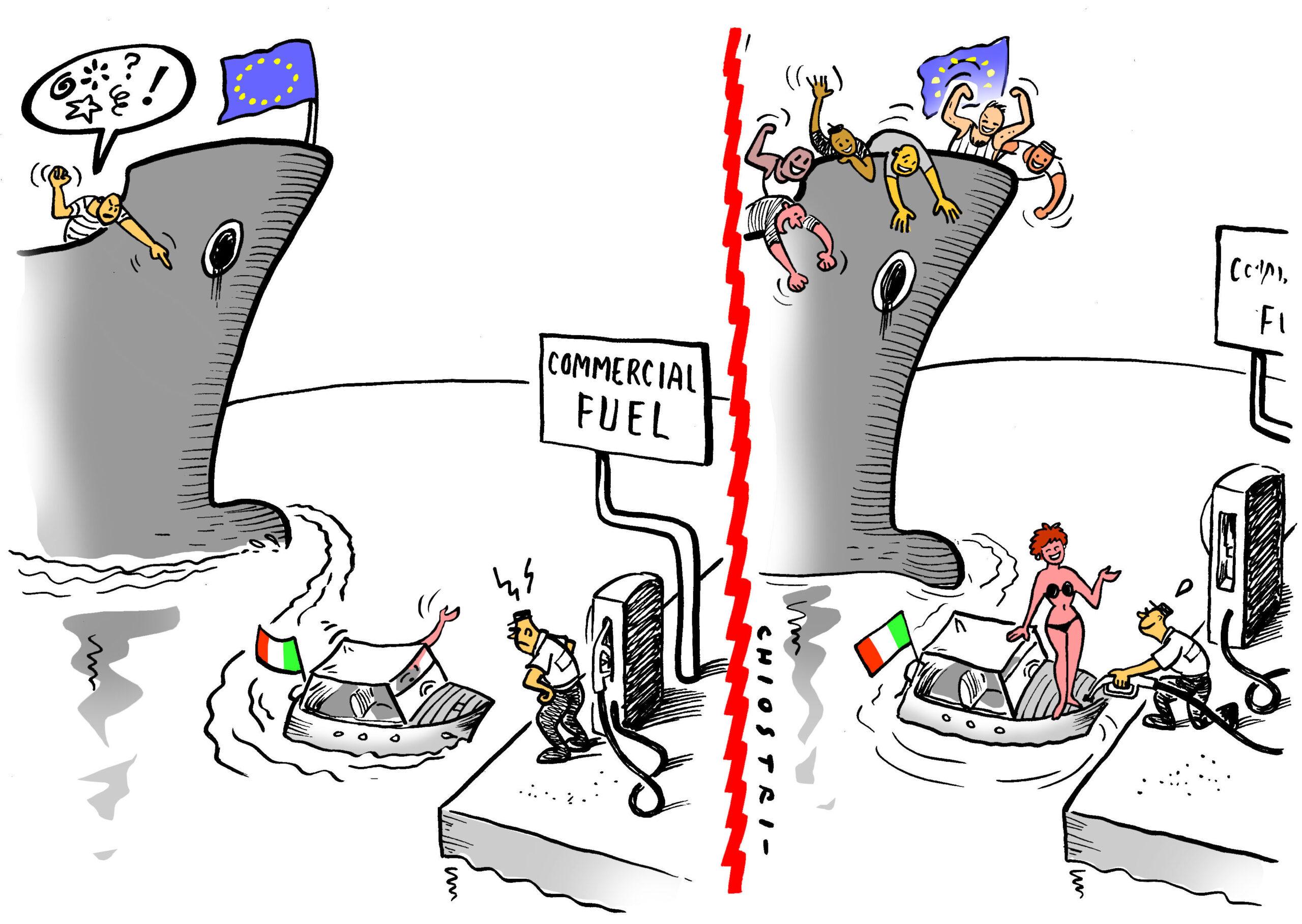 פטור איטלקי על חובות הבלו לסירות תענוגות לפני קביעת הדין
